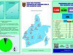 perkembangan-covid-19-di-provinsi-kalimantan-selatan-selasa-3112020.jpg