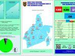perkembangan-covid-19-di-provinsi-kalimantan-selatan-senin-2112020.jpg