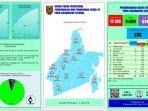 perkembangan-covid-19-di-provinsi-kalimantan-selatan-senin-9112020.jpg
