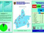 perkembangan-covid-19-provinsi-kalimantan-selatan-minggu-29112020.jpg