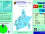 perkembangan-kasus-covid-19-di-provinsi-kalimantan-selatan-kamis-291020202.jpg