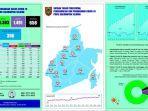 perkembangan-kasus-covid-19-di-provinsi-kalimantan-selatan-kamis-422021.jpg