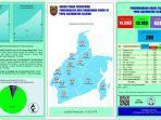 perkembangan-kasus-covid-19-di-provinsi-kalimantan-selatan-minggu-20122020.jpg