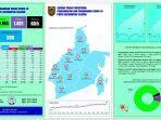 perkembangan-kasus-covid-19-di-provinsi-kalimantan-selatan-rabu-03022021.jpg