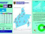 perkembangan-kasus-covid-19-di-provinsi-kalimantan-selatan-rabu-27012021.jpg