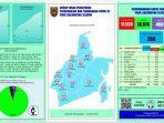 perkembangan-kasus-covid-19-di-provinsi-kalimantan-selatan-rabu-4112020.jpg