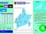 perkembangan-kasus-covid-19-di-provinsi-kalimantan-selatan-selasa-2612021.jpg