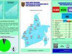 perkembangan-kasus-covid-19-di-provinsi-kalsel-sabtu-05122020-1.jpg