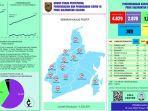 perkembangan-kasus-covid-19-di-provinsi-kalsel-sabtu-1772020.jpg