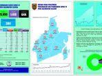 perkembangan-kasus-covid-19-di-provinsi-kalsel-sabtu-30012021.jpg