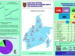 perkembangan-kasus-covid-19-di-provinsi-kalsel-selasa-2362020.jpg