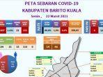 peta-sebaran-kasus-covid-19-di-kabupaten-barito-kuala.jpg