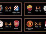 piala-eropa-hasil-perempatfinal-arsenal-man-united-as-roma-villareal.jpg