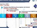 sbmptn-2020-inilah-pendaftaran-jalur-mandiri-12-universitas-di-indonesia.jpg