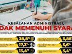 seleksi-administrasi-pendaftaran-cpns-dan-pppk-di-pemko-banjarbaru-02082021.jpg
