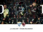 skor-akhir-pertandingan-pekan-ke-21-liga-italia-yang-mempertemukan-brescia-dengan-ac-milan.jpg