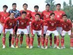 skuat-timnas-u-19-indonesia-asuhan-pelatih-shin-tae-yong.jpg