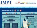 tangkapan-layar-web-lpmpt-mengenai-pengumuman-sbmptn-2020.jpg