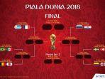 update-babak-16-besar-piala-dunia-2018_20180703_071410.jpg