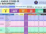 update-covid-19-banjarbaru-jumat-752021.jpg