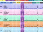 update-covid-19-banjarbaru-provinsi-kalimantan-selatan-jumat-10092021.jpg
