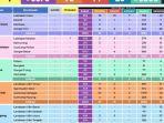 update-covid-19-banjarbaru-provinsi-kalimantan-selatan-kalsel-rabu-22092021.jpg