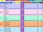update-covid-19-banjarbaru-provinsi-kalimantan-selatan-rabu-20102021.jpg