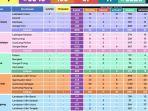 update-covid-19-banjarbaru-provinsi-kalimantan-selatan-sabtu-18092021.jpg
