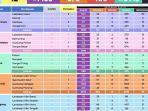 update-covid-19-banjarbaru-provinsi-kalsel-kamis-05082021.jpg