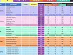 update-covid-19-banjarbaru-provinsi-kalsel-rabu-28072021.jpg