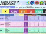 update-covid-19-di-banjarbaru-jumat-532021-sore.jpg