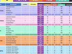 update-covid-19-kota-banjarbaru-kalimantan-selatan-kamis-22072021.jpg