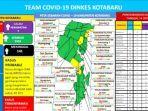 update-covid-19-kotabaru-kamis-14102021.jpg
