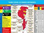 update-covid-19-kotabaru-senin-28122020.jpg
