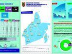 update-covid-19-provinsi-kalimantan-selatan-kalsel-rabu-01092021.jpg