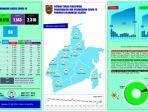 update-covid-19-provinsi-kalimantan-selatan-kalsel-rabu-22092021.jpg