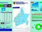 update-covid-19-provinsi-kalimantan-selatan-kalsel-selasa-14092021.jpg
