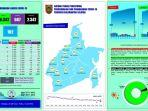 update-covid-19-provinsi-kalimantan-selatan-kalsel-selasa-28092021.jpg