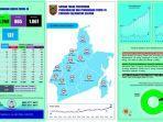 update-covid-19-provinsi-kalimantan-selatan-kamis-01072021.jpg