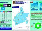 update-covid-19-provinsi-kalimantan-selatan-sabtu-11092021.jpg