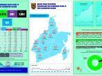 update-covid-19-provinsi-kalimantan-selatan-sabtu-19062021.jpg