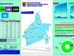 update-covid-19-provinsi-kalimantan-selatan-sabtu-2592021.jpg
