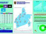 update-covid-19-provinsi-kalimantan-selatan-selasa-01062021.jpg