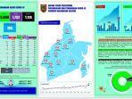 update-covid-19-provinsi-kalimantan-selatan-selasa-13072021.jpg