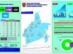 update-covid-19-provinsi-kalimantan-selatan-selasa-27072021.jpg