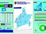 update-covid-19-provinsi-kalimantan-selatan-senin-26072021.jpg