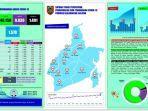 update-covid-19-provinsi-kalsel-kamis-0508202105082021.jpg