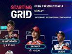 urutan-starting-grid-motogp-italia-2021.jpg