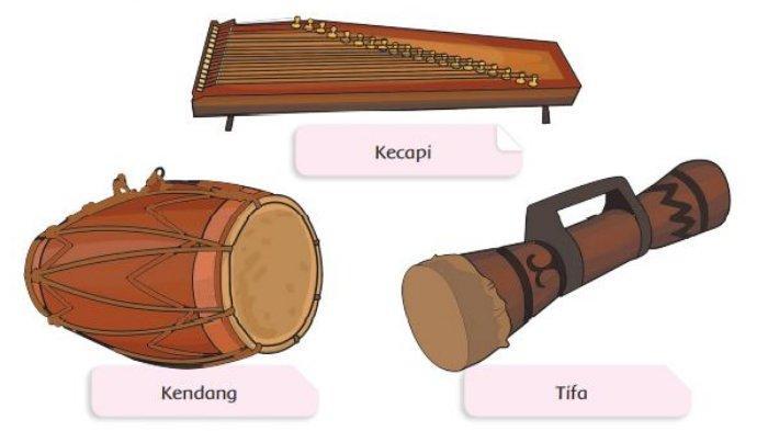 KUNCI JAWABAN Tema 1, Alat Musik Tradisional Lain yang Kamu Ketahui, Jelaskan Asal Alat Musik Itu
