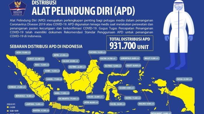 Pasien Sembuh Covid-19 di Indonesia Mencapai 1.002 Orang, Bagaimana di Banten?